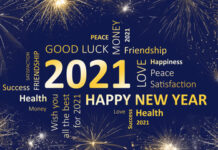 100+Happy New Year 2021 in advance Images, photo & Quotes
